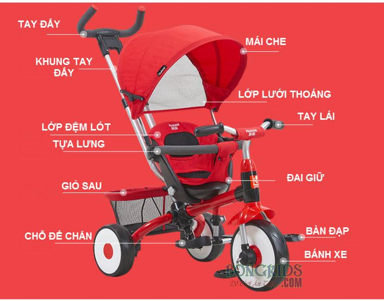 Xe đạp 3 bánh trẻ em HSR-200